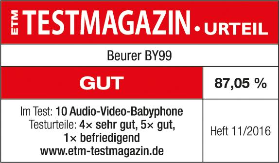 https://www.beurer-shop.de/media/images/attributevalueimages/by99_etm-testmagazin_gut_1116.png