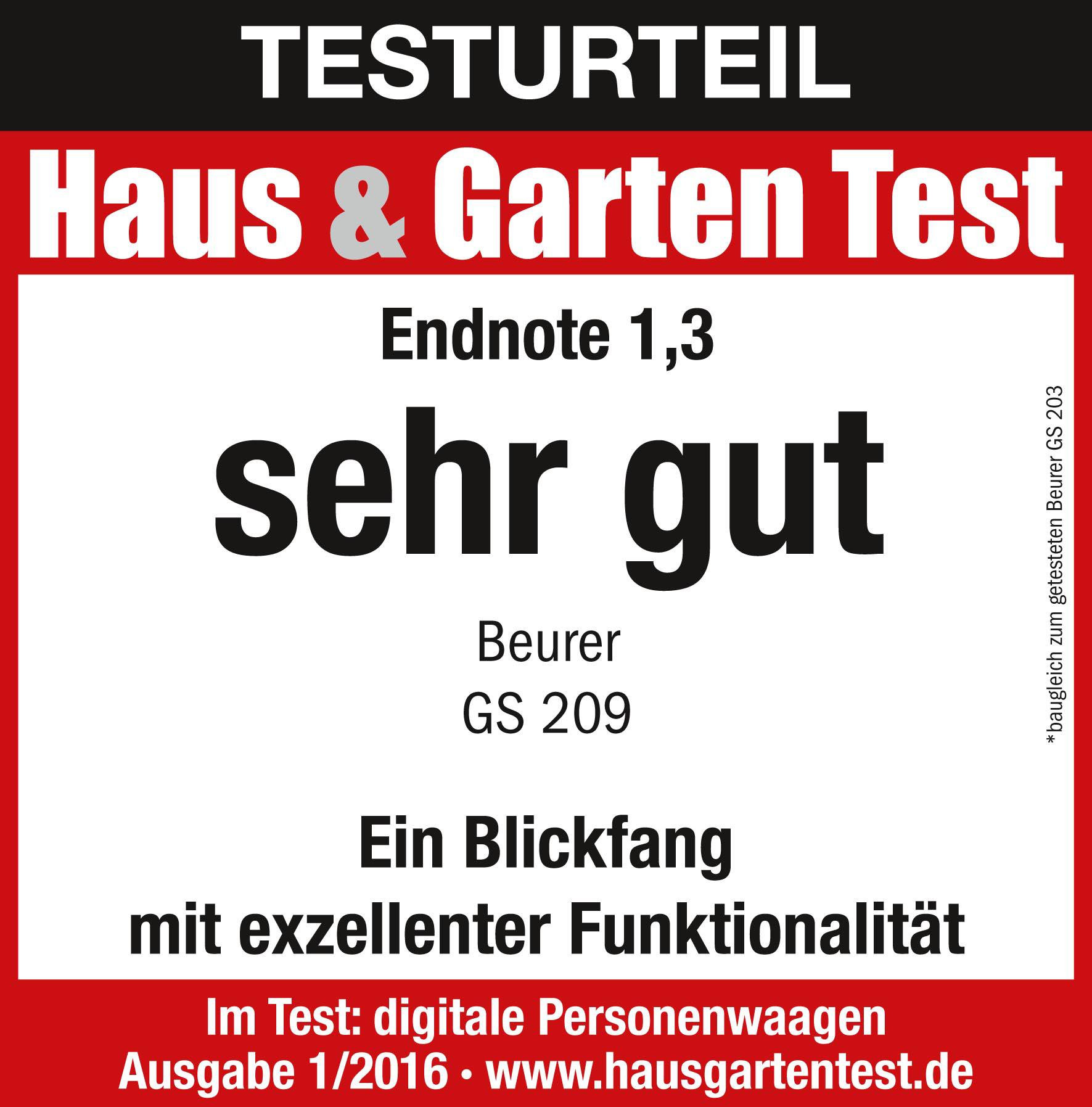 https://www.beurer-shop.de/media/images/attributevalueimages/gs209_haus-garten_sehrgut_0116.png